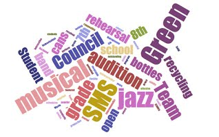 clubs-word-cloud.jpg