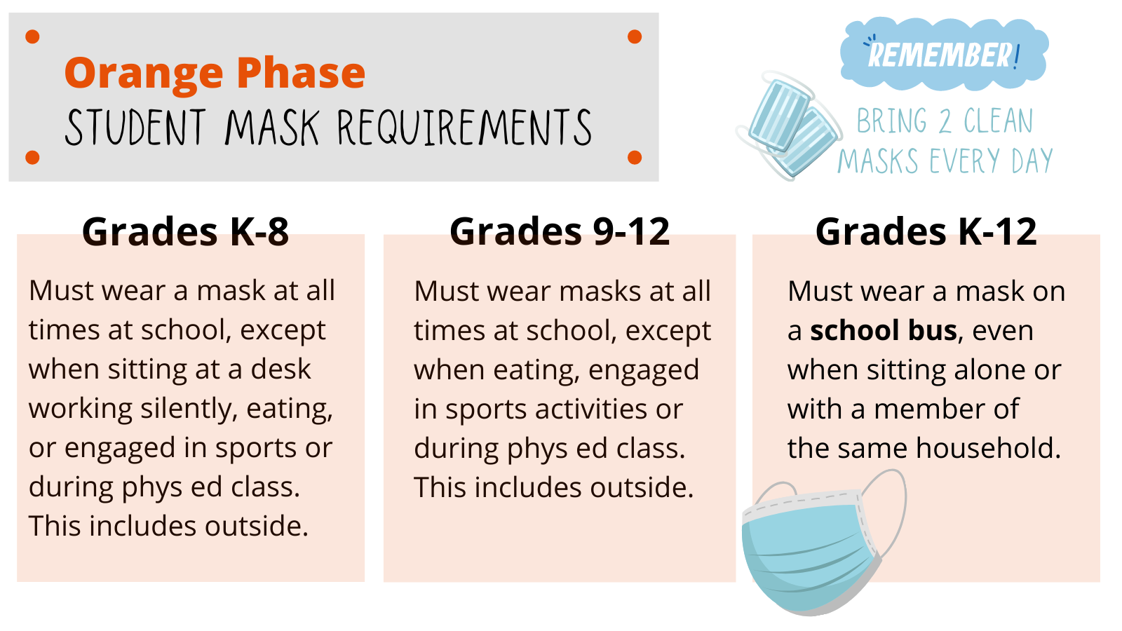 Orange Phase Mask Requirements.png